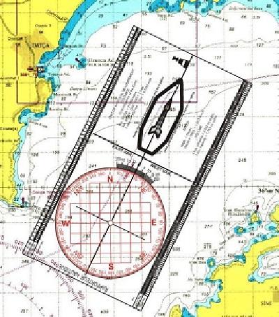 бретон-плоттер в яхтинге на морской навигационной карте