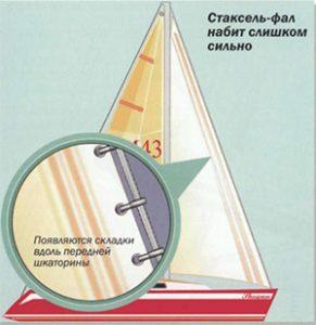 стаксель на яхте