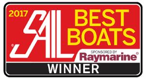 лучшие яхты