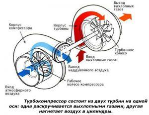 турбокомпрессор судового дизеля