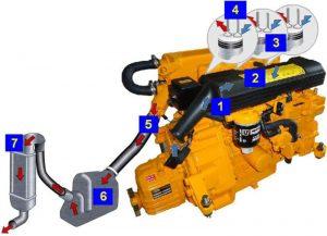 воздухозабор судового двигателя
